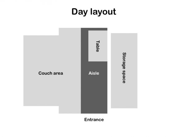 Day layout